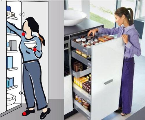 Фото - отличия умной кухни от обычной