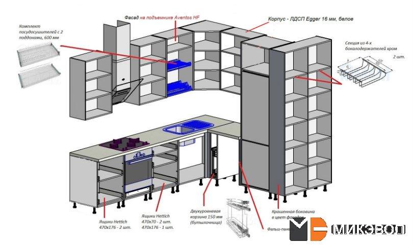 Схема структуры кухни