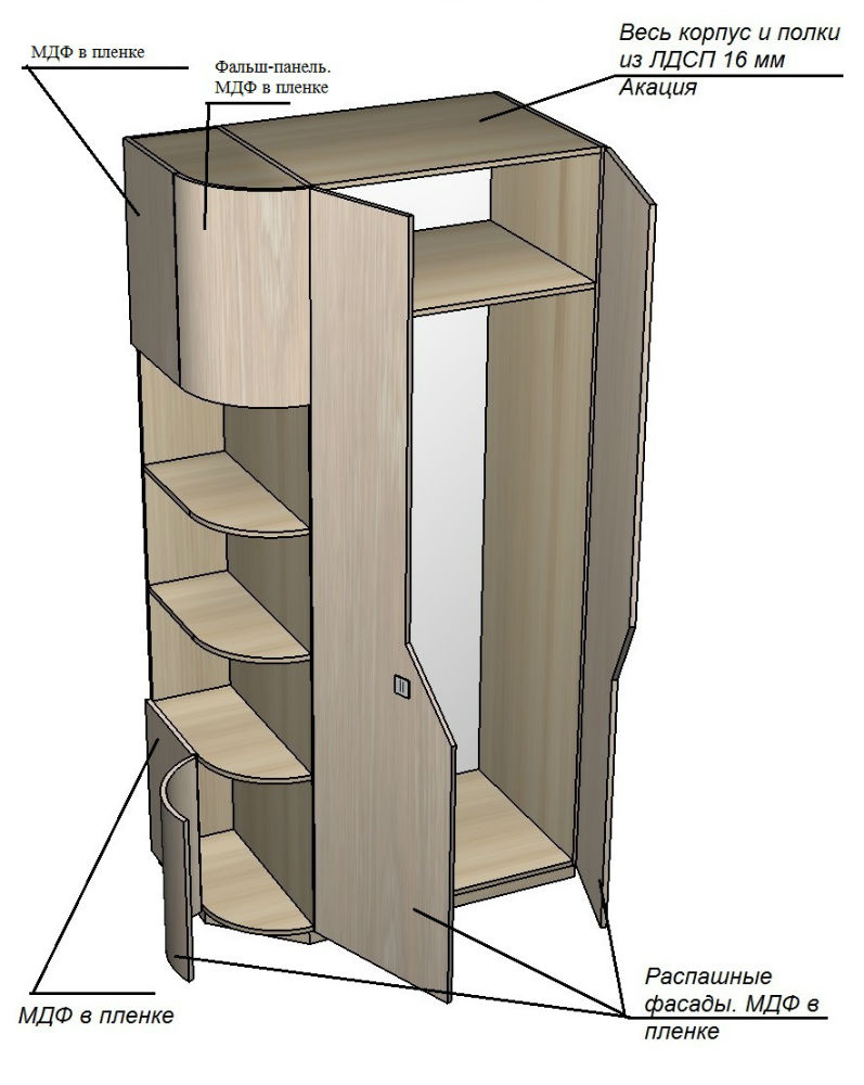 Рисунок шкафа с описанием